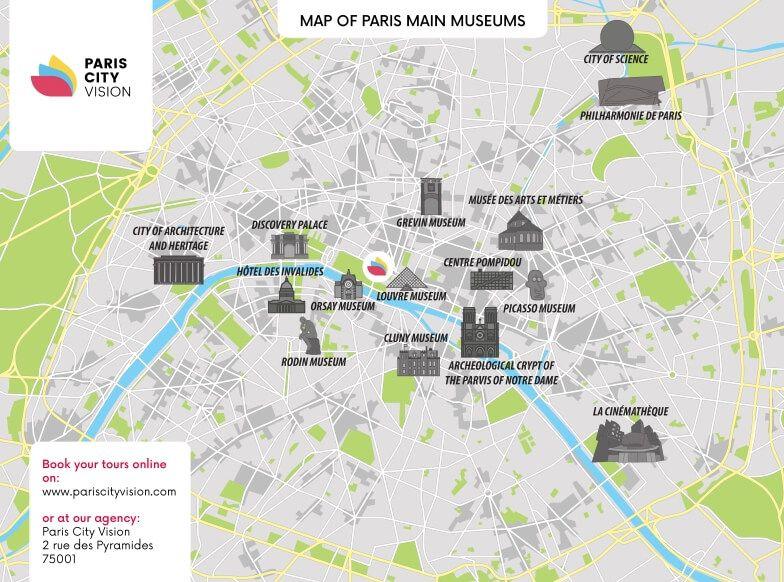 Map of Paris museums: downloadable map - PARISCityVISION